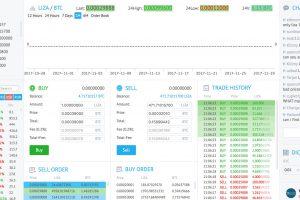 ビットコインリザ(Bitcoin Liza)トレードスタート!いくらで売れるか?
